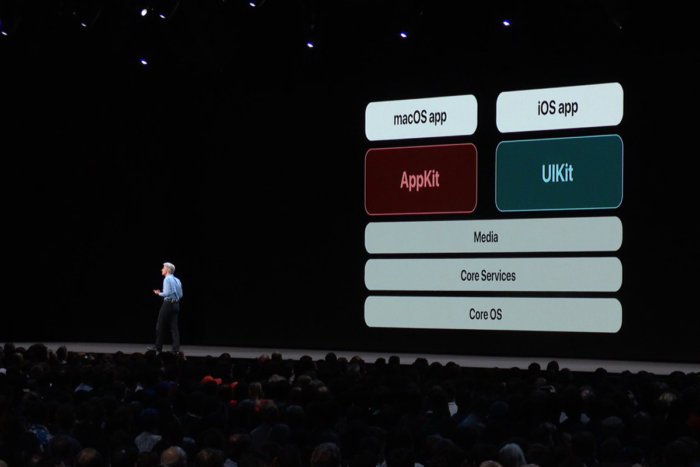 wwdc 2018 ios mac apps dev